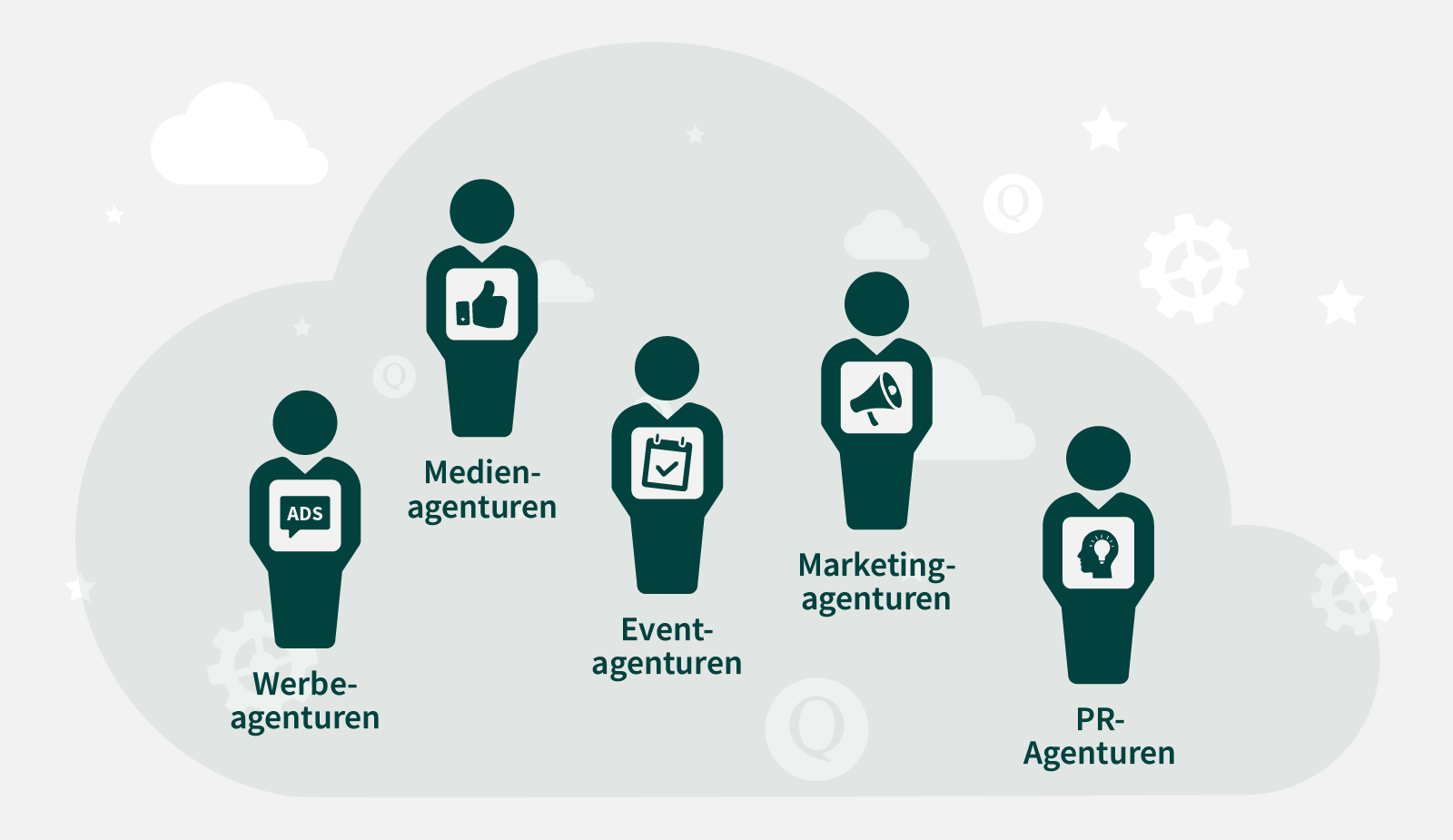 Werbeagenturen, Medienagenturen, Eventagenturen, Marketingagenturen, PR-Agenturen